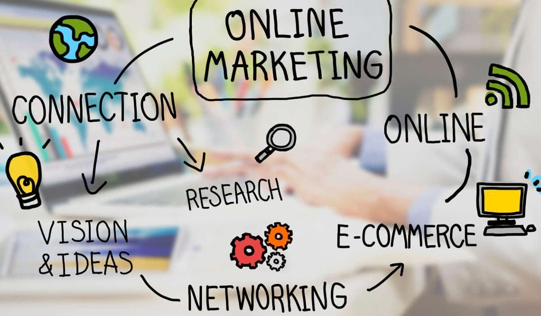 Online Marketing Digital Strategy